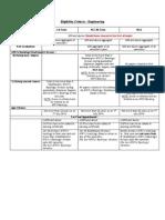 Eligibility Criteria - Engineering 2014