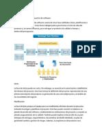 Fases de la gestión de proyectos de software.docx