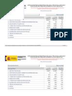 balance criminalidad 2 trimestre 2014.pdf