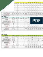 Cronograma de medição de indicadores-Jan - Dez - 2004.doc