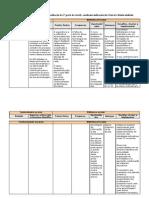 Tabela-matriz_2009 - 2ª Sessão