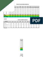 Hoja de cálculo en CANAL DE IRRIG -  Cañay - Pichuta.xls