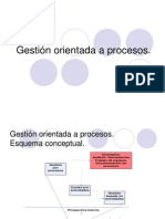 Gestión orientada a procesos.ppt