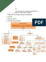 tarea 6 PSICOLOGIA.docx