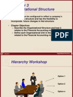 03 4.6fi_Organization Structure