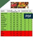 TABLAS MASCULINAS TORNEO OPEN SHOW 2014.docx
