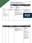 Form 4 Add Maths Annual Scheme(2014)