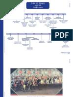 HISTÓRIA DE MÉXICO - 05 -   El largo camino para fundar un estado.pdf