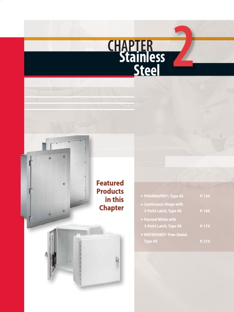 4X 12 and 13 Type Enclosures Steel 432 mm 686 mm 12 Gauge NEMA 3R,4 White A-30P20 Panel A-30P20