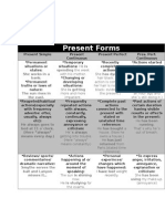Present Forms Grammar