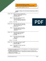 Provisional study pattern