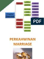 Perkahwinan Dan Keluarga