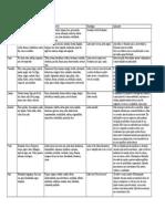 Quadro resumo - cor.pdf