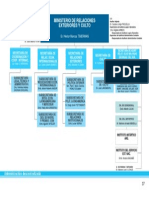 Relaciones Exteriores Comercio Internacional y Culto.2014.org.pdf