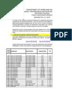FEMA Equip Schedule