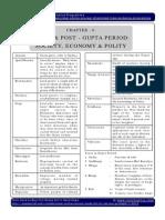 IGP CSAT Paper 1 Indian History Gupta and Post Gupta Period