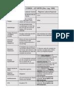 cuadro-comparativo.pdf