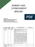Forest & Envionment Species