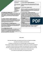 CUADRO COMPARATIVO DE LA CORRIENTE HUMANISTA.docx