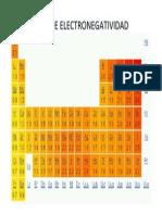TABLA DE ELECTRONEGATIVIDAD.docx