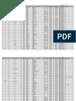 Registers of Leavers Pt.2 - Unedited