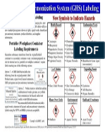 UWSup GHS Haz Com Label poster2013.pdf