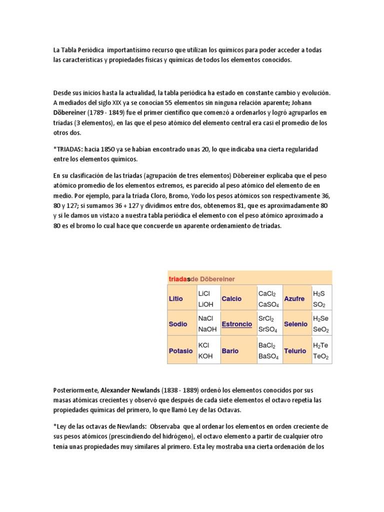 tabla periodicadocx - Tabla Periodica Koh