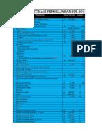 Anggaran Dana Rpl 2015