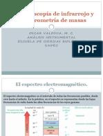 Espectrometria de masas .pdf
