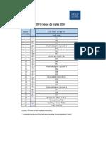 Resumen Programa 100hrs_Presencial