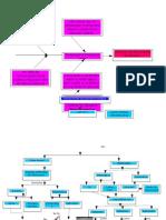 Diagram as 1