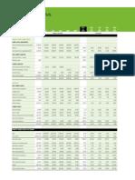17-Horizontal & Vertical Analysis