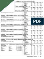 vv IJmuiden 2014-10-04 Uitslagen en Standenlijst