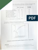 practica 2. Diagrama de Pareto (1).pdf