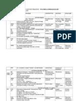 0_proiectarea_unitatii_tematice4 (3).doc