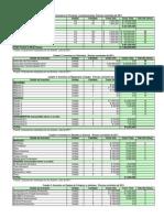 Simulador de Estudio y Evaluación Financiera.xls