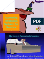 EDP Accounting_Chapter 1 Lecture.B
