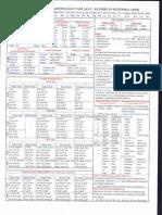 Angol nyelvtan.pdf