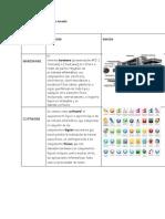 conceptos de hardware y software.docx