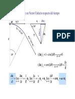 Derivada_vectorH [Modo de compatibilidad].pdf
