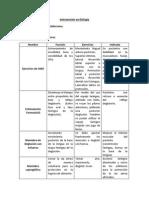 Intervención en Disfagiaresumen.docx