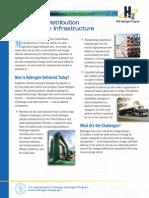 doe_h2_delivery.pdf