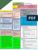 Clasificacion victimologica.pdf