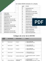 codigos tahysen sur.pdf