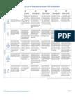 Europass - European language levels - Self Assessment Grid (1).pdf