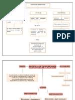 INVESTIGACION DE OPERACIONES MENTEFACTOS.docx