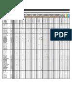 Clasificaciones  tras gp6.pdf