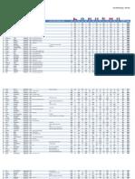 EWS Rankings Men