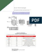 Roscas.pdf