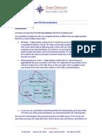 Doc Free ZIP Code Database File